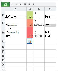Excel 手机阅读器中的已找到行