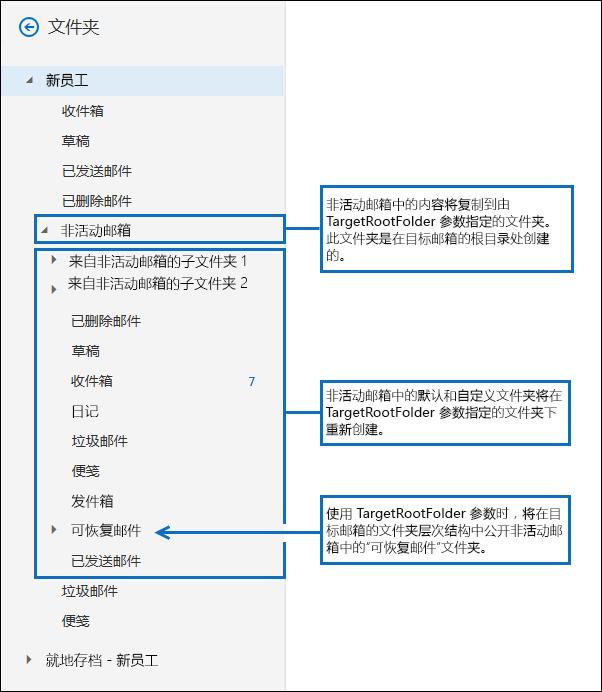 使用 TargetRootFolder 参数时的屏幕截图