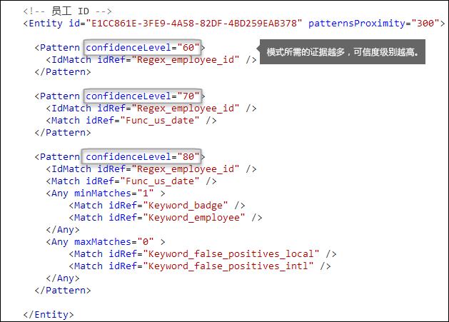 XML 标记,显示 Pattern 元素,该元素具有 confidenceLevel 属性的不同值