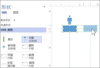 UML 序列生命线