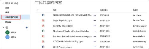 "OneDrive for Business""与我共享的内容""视图中列出了他人与你共享的文档。"