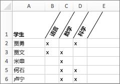 角度列标题示例