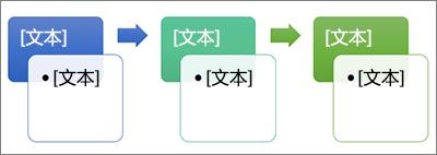 重点流程示例