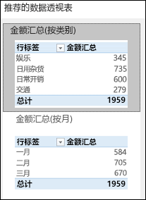 "Excel""推荐的数据透视表""对话框"