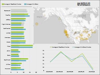 包含地图、条形图和折线图的使用 Microsoft Azure Marketplace 数据的 Power View 工作表