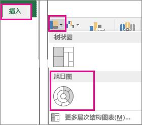 """Office 2016 for Windows 中""""插入""""选项卡上的旭日图"""