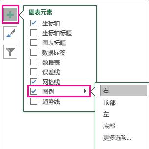 "Excel 中的""图表元素"">""图例"""