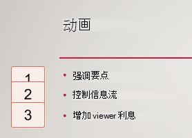 在左、 括在框中,数字指示动画在幻灯片上的状态。