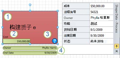 应用了数据图形的流程形状。