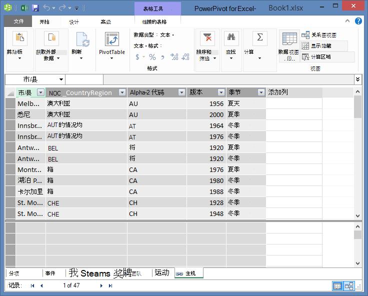 所有表均显示在 PowerPivot 中