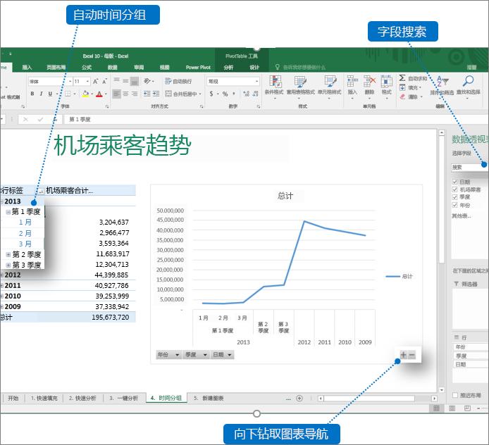 包含显示 Excel 2016 中的新增功能的标注的数据透视表