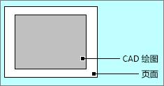 页面边框内的 AutoCAD 绘图