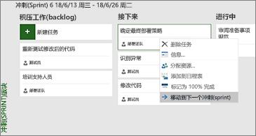 冲刺(sprint)板和可用任务相关命令的列表