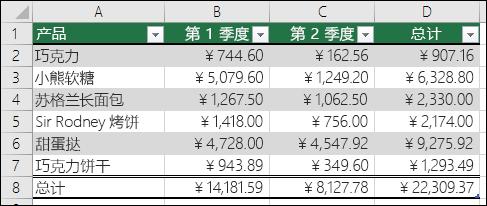 将数据格式设置为 Excel 表格的示例
