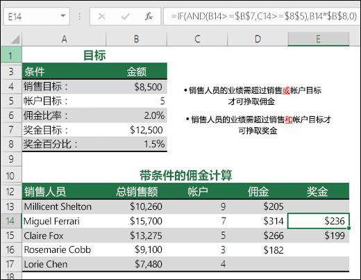 使用 IF 和 AND 函数计算销售奖金的示例。单元格 E14 中的公式为 =IF(AND(B14>=$B$7,C14>=$B$5),B14*$B$8,0)
