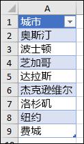 用作数据验证列表源的 Excel 表格