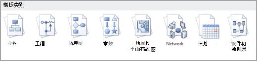 选择软件和数据库