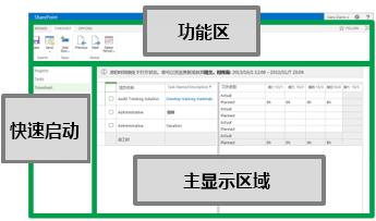 功能区、快速启动区域和内容显示区域