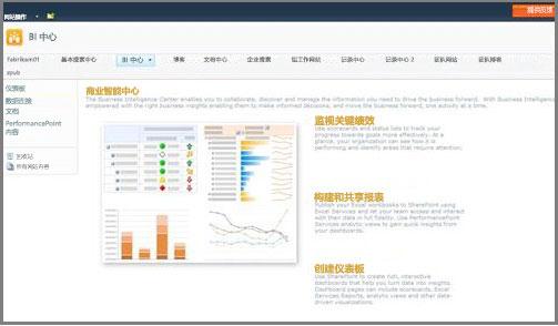 商业智能中心经优化以存储 BI 元素