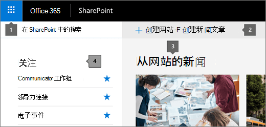SharePoint Online 主页