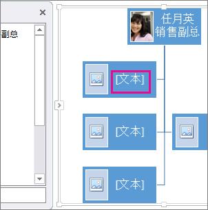 SmartArt 图片组织结构图,该组织结构图中突出显示的框为可输入文本的位置