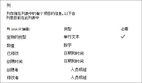 在列表设置部分中列表列
