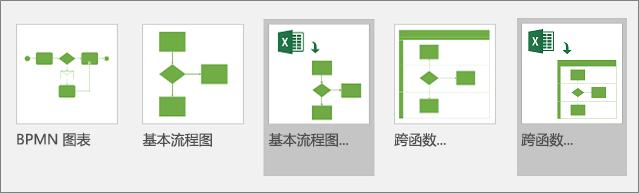 数据可视化工具模板