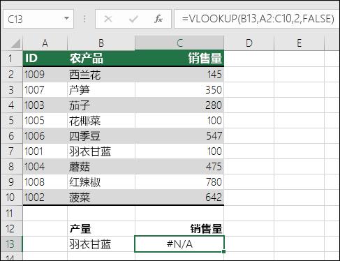 Vlookup 中的 #NA 错误:查阅值不在表数组的第一列中