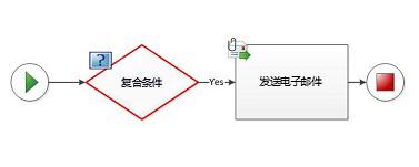 无法将自定义条件添加至工作流程图