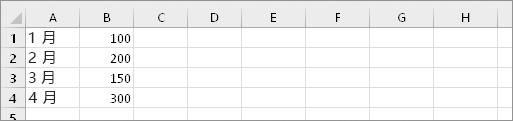 A1:B4 中的单元格