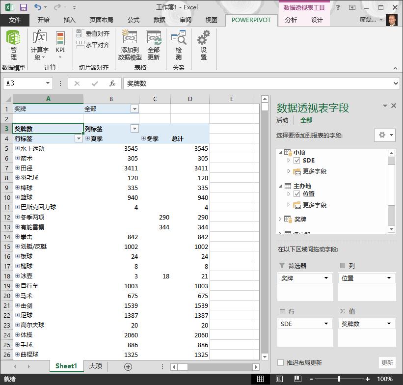 添加层次结构后的数据透视表
