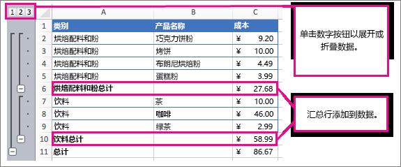 分类汇总的示例显示分类汇总和数字,单击可展开和折叠数据