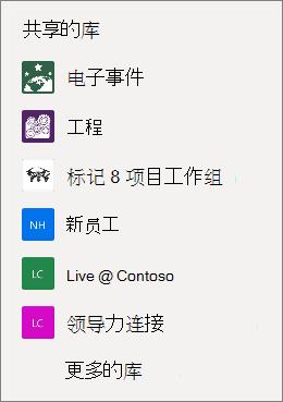 OneDrive 网站上的 SharePoint 网站列表的屏幕截图。