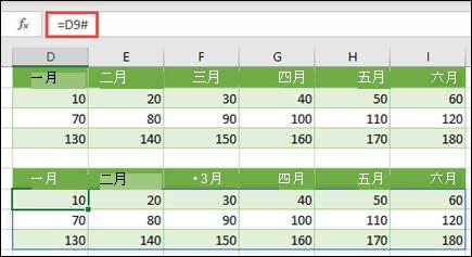 使用溢出的区域运算符 (#) 引用现有数组