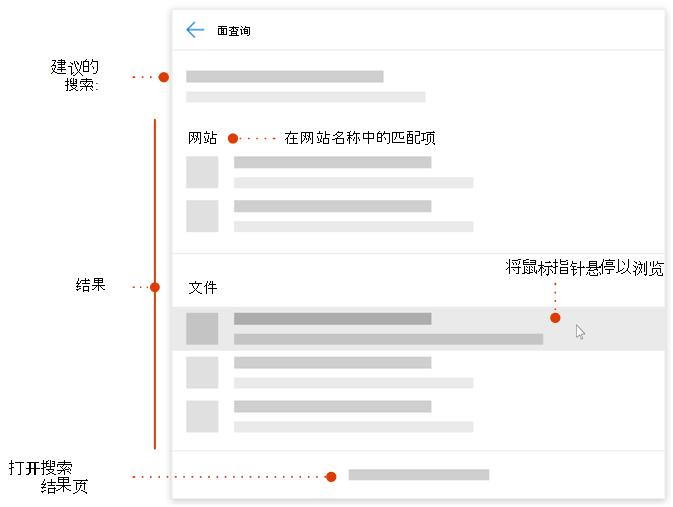 用于浏览包含指向元素的现代的搜索框的屏幕截图