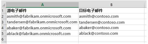 用于将邮箱数据从一个 Office 365 租户迁移到另一个租户的 CSV 文件