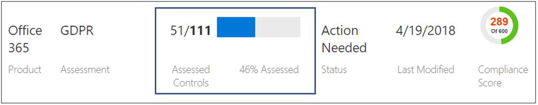 合规性管理器 - 评估摘要