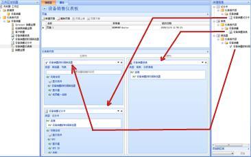 PerformancePoint 仪表板,其中的箭头指示项目到仪表板区域的移动情况