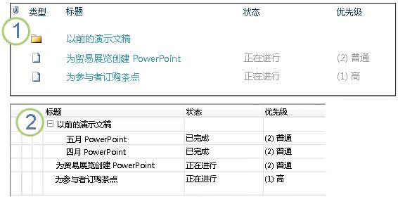 SharePoint 网站和 SharePoint 工作区中的 SharePoint 文件夹
