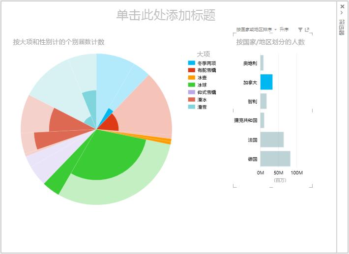 Power View 饼图可视化效果中的动态数据