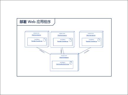 图概述形状包含其他节点实例和项目形状