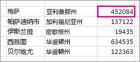选择列的最顶层的数据单元格