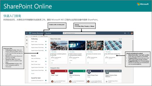 可下载的 SharePoint Online 快速入门