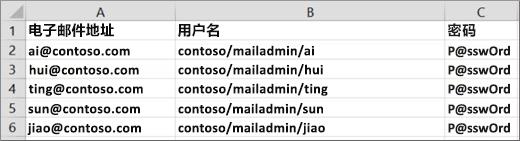 Exchange 的示例迁移文件