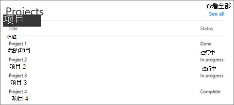 现代的页列表 web 部件