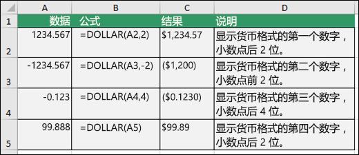 DOLLAR 函数示例