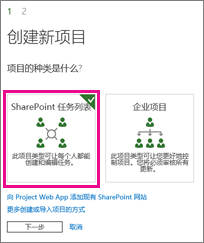 "SharePoint 中的""任务列表""项目"