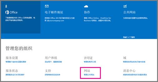 """""""管理员""""页面,其中显示了""""管理您的公共网站""""。"""