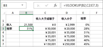 VLOOKUP 函数的典型用法