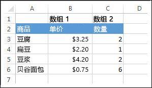 A 列中的杂货店物品列表。 B 列(数组 1)中是每单位成本。 C 列(数组 2)中是购买数量